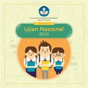 Infografis-Ujian-Nasional-2015-AR v10 Panel_Artboard 1