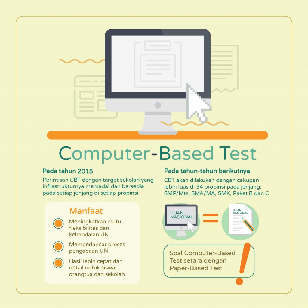 Infografis-Ujian-Nasional-2015-AR v10 Panel_Artboard 6