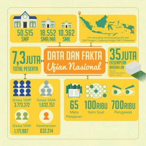 Infografis-Ujian-Nasional-2015-AR v10 Panel_Artboard 8